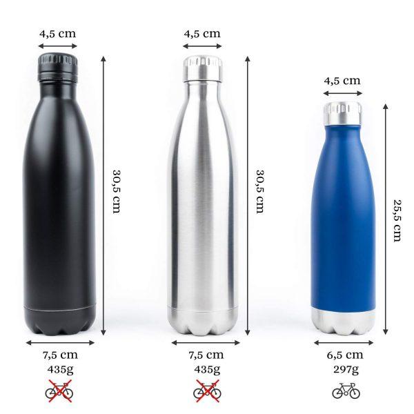 Botella-METAL-Colores-medidas comprarsinplastico comprar sin plástico comprar con bitcoin