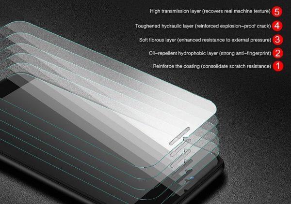 Protectores para iPhone de Cristal Templado, del iPhone 5 al 12. Producto ecológico, sostenible y reciclable. Comprar Sin Plástico